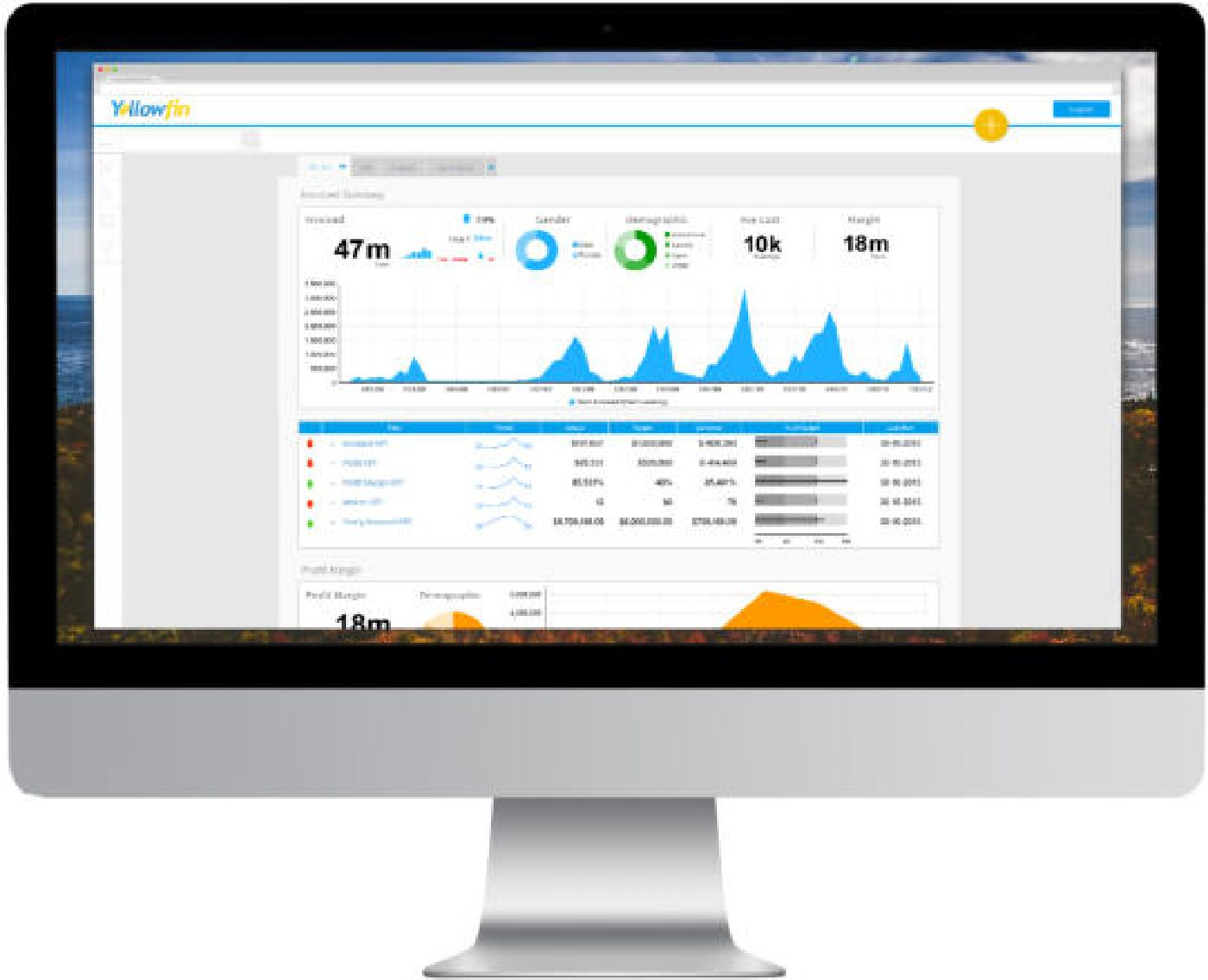 Yellowfin BI Dashboard